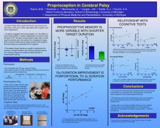 Proprioception in Cerebral Palsy