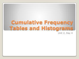 Cumulative Frequency Tables and Histograms