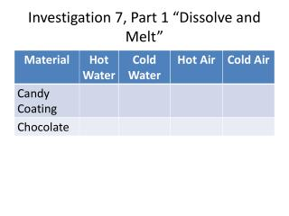 "Investigation 7, Part 1 ""Dissolve and Melt"""