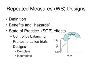 Repeated Measures (WS) Designs