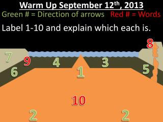 Warm Up September 12 th , 2013