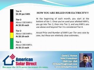 David J. Horton Solar Consultant (858) 539-1848 SDSolarPro@Gmail SDSolarPro