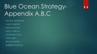 Blue Ocean Strategy-Appendix A,B,C