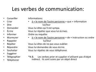Les verbes de communication: