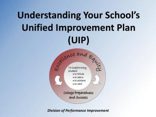 Understanding Your School's Unified Improvement Plan (UIP)