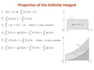 Properties of the Definite Integral