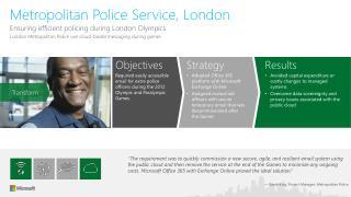 Metropolitan  Police Service, London