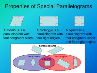 Properties of Special Parallelograms