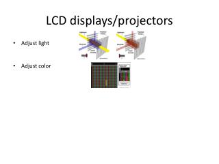LCD displays/projectors