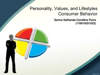 Personality, Values​​, and Lifestyles Consumer Behavior
