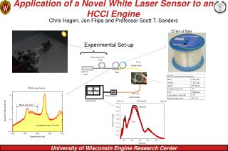 Application of a Novel White Laser Sensor to an HCCI Engine