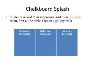 Chalkboard Splash