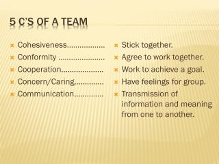 5 C'S OF A  Team