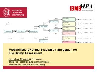 Probabilistic  CFD  and Evacuation  Simulation  for Life  Safety Assessment