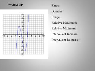 Zeros : Domain : Range : Relative Maximum: Relative Minimum: Intervals of Increase :