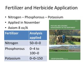 Fertilizer and Herbicide Application