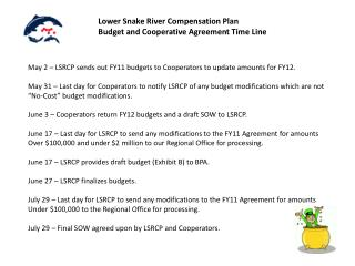 Lower Snake River Compensation Plan Budget and Cooperative Agreement Time Line