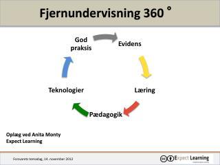 Fjernundervisning 360 �