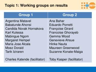 Topic 1: Working groups on results