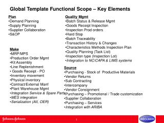 Global Template Functional Scope – Key Elements