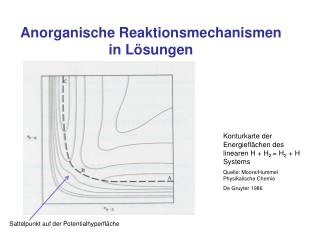 Anorganische Reaktionsmechanismen in Lösungen