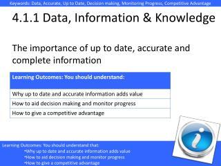 4.1.1 Data, Information & Knowledge