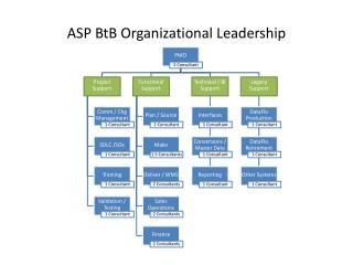 ASP  BtB  Organizational Leadership