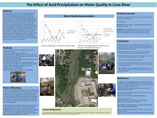The Effect of Acid Precipitation on Water Quality in Cove River