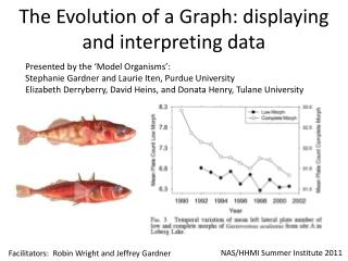 The Evolution of a Graph: displaying and interpreting data