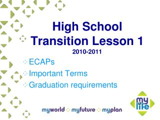 High School Transition Lesson 1 2010-2011