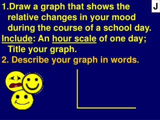 Draw a graph that shows the relative changes in your mood during the course of a school day.