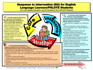 RtI Flowchart for ELLs/PHLOTE Students, MCSS & MAST, Jefferson County Schools, 2/2407