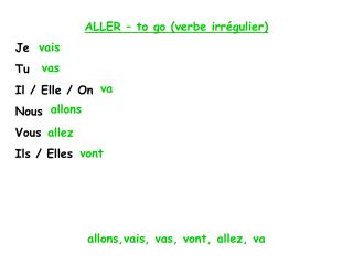 ALLER – to go  (verbe irrégulier) Je Tu Il / Elle / On Nous Vous Ils / Elles
