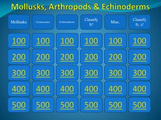 Mollusks, Arthropods  & Echinoderms