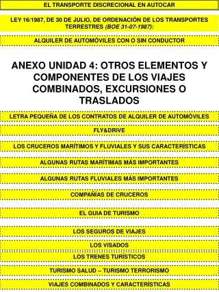 ANEXO UNIDAD 4: OTROS ELEMENTOS Y COMPONENTES DE LOS VIAJES COMBINADOS, EXCURSIONES O TRASLADOS