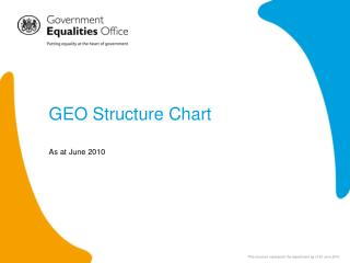 GEO Structure Chart