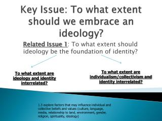 Key Issue: To what extent should we embrace an ideology?