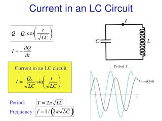 Current in an LC Circuit