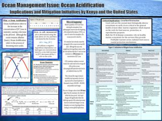 Ocean  Management Issue: Ocean Acidification