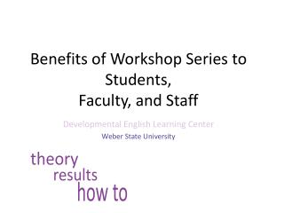 Benefits of Workshop Series to Students,  Faculty, and Staff