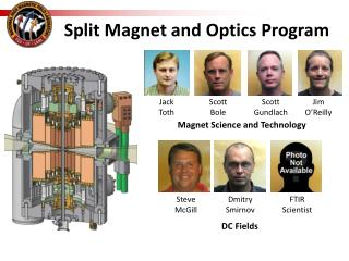 Split Magnet and Optics Program