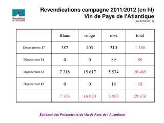 Syndicat des Producteurs de Vin de Pays de l'Atlantique