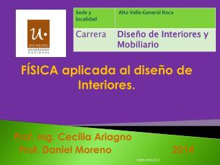 FÍSICA aplicada al diseño de Interiores. Prof. Ing. Cecilia Ariagno