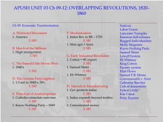 APUSH UNIT 03 Ch 09-12: OVERLAPPING REVOLUTIONS, 1820-1860