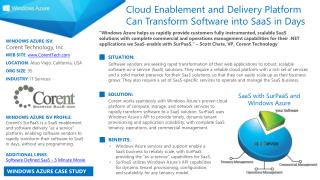 WINDOWS AZURE ISV :  Corent Technology, Inc. WEB SITE :  CorentTech