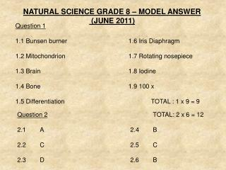 NATURAL SCIENCE GRADE 8 – MODEL ANSWER  (JUNE 2011)