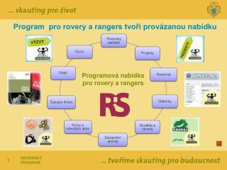 Programová nabídka  p ro rovery a rangers
