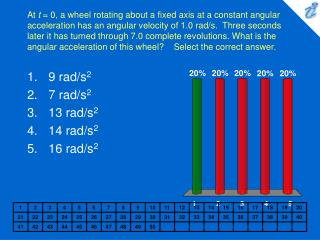 At t  0, a wheel rotating about a fixed axis at a constant angular acceleration has an angular velocity of 1.0 rad