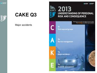 CAKE Q3 Major accidents