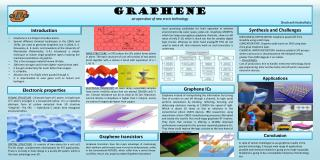 GRAPHENE an open door of new era in technology Shashank Kodedhala